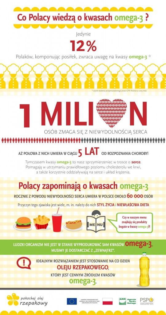 infografika 1-001-2014-02-05 _ 15_41_53-150